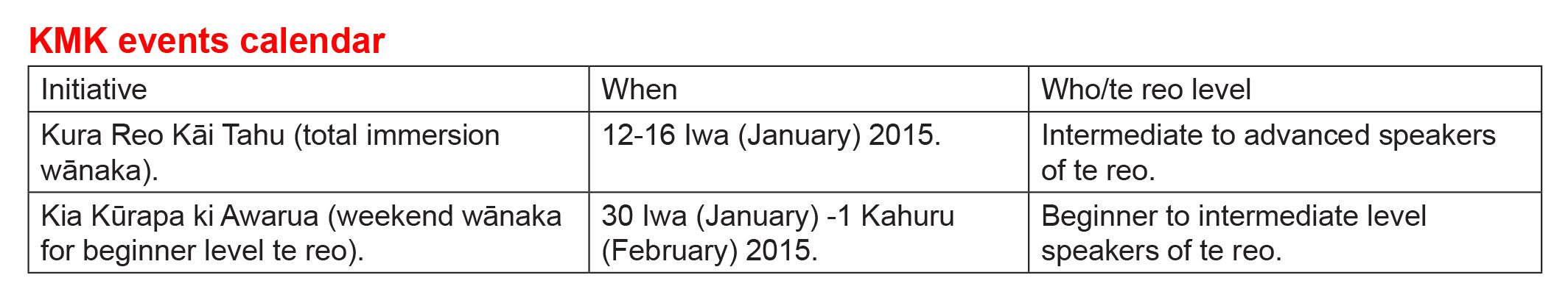 kmk dec2014 events calendar
