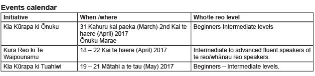 kmk event calenar march 2017