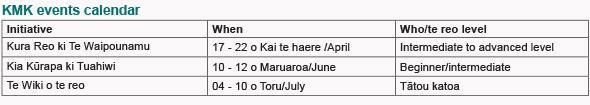 kmk events calendar March 2016